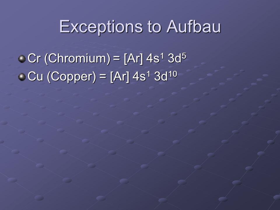 Exceptions to Aufbau Cr (Chromium) = [Ar] 4s1 3d5